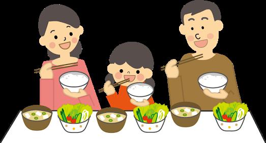 食事と時間の関係
